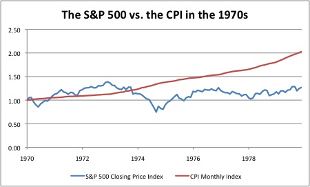 S&P 500 versus the CPI in the 1970's