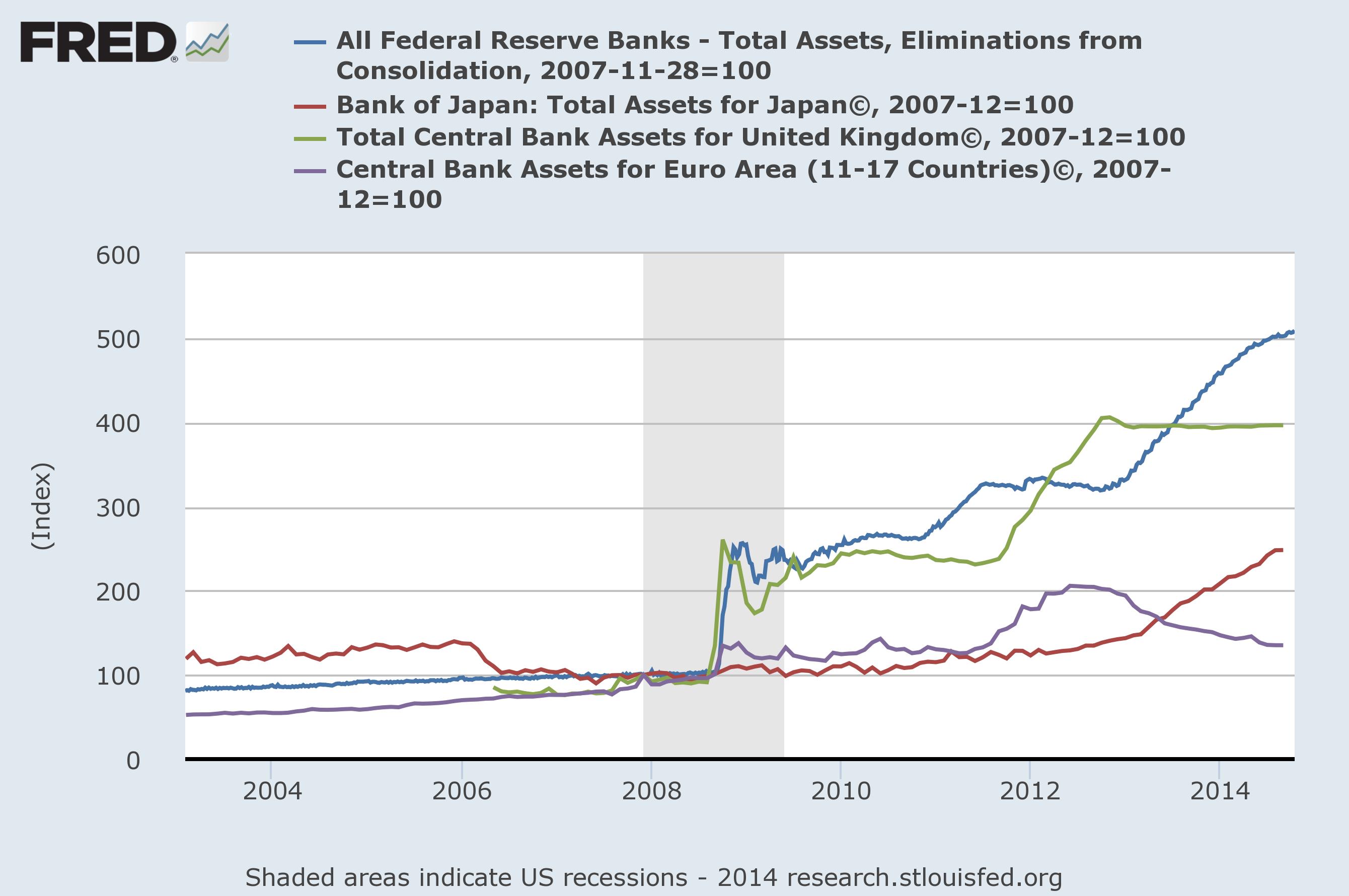 Total-Assets-FED-ECB-BoJ-BoE.png