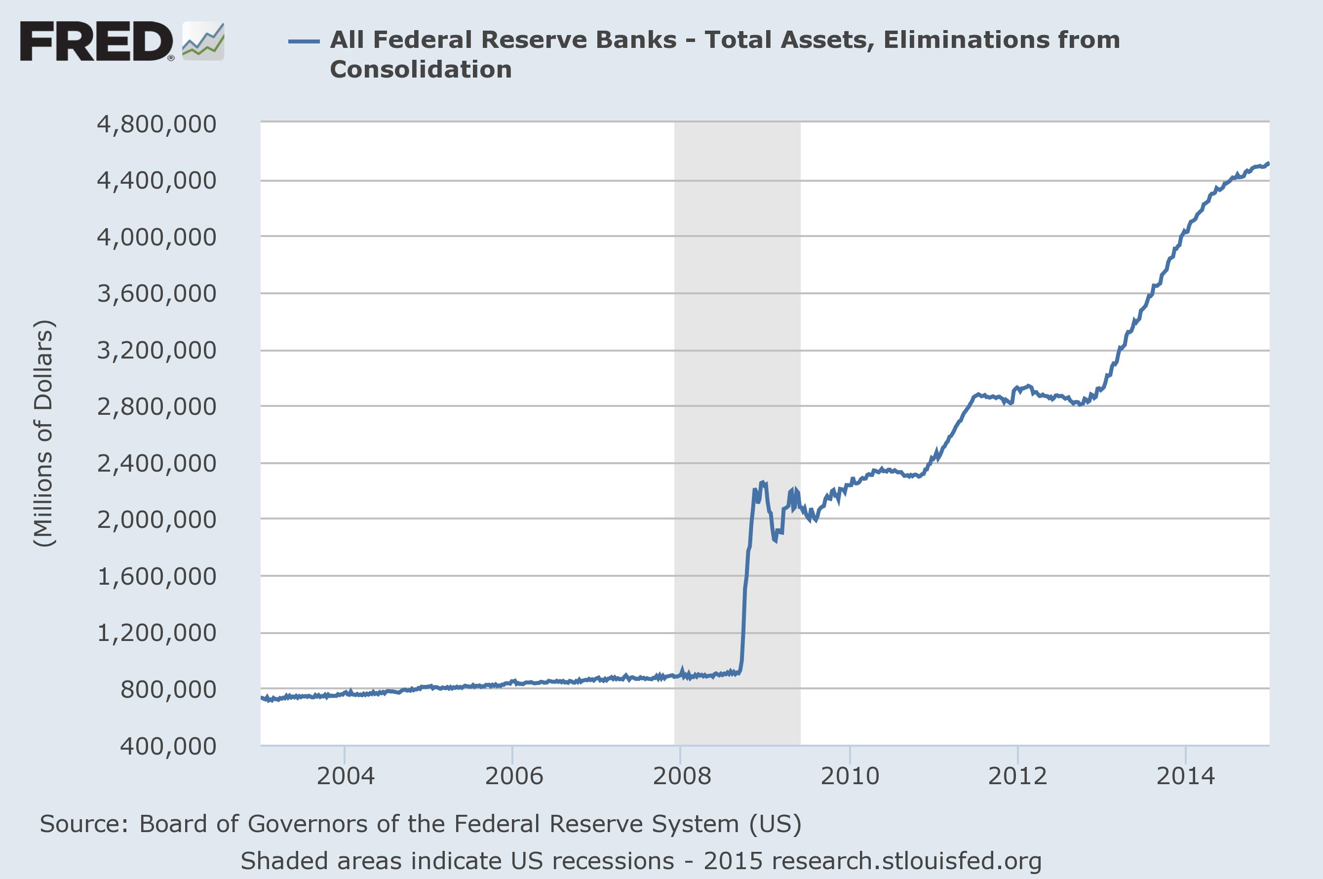 federal-reserve-balans.png