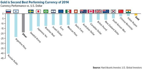 het-jaar-van-de-dollar-goud.jpg